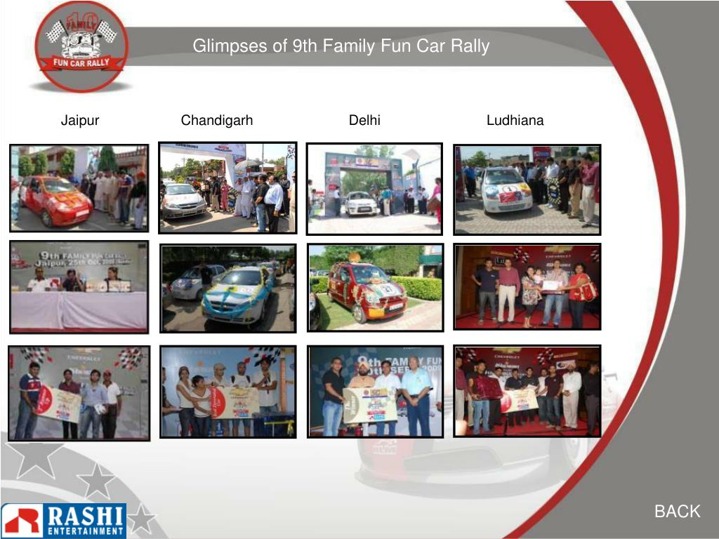 Glimpses of 9th Family Fun Car Rally