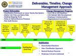 deliverables timeline change management approach