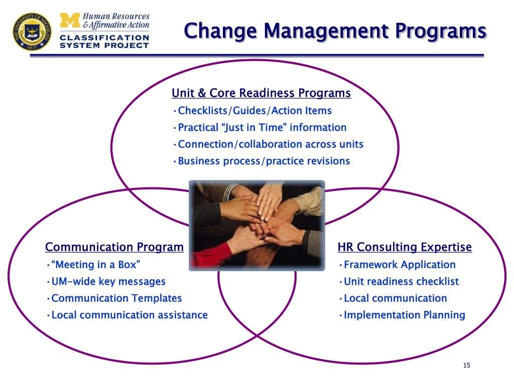 Change Management Programs