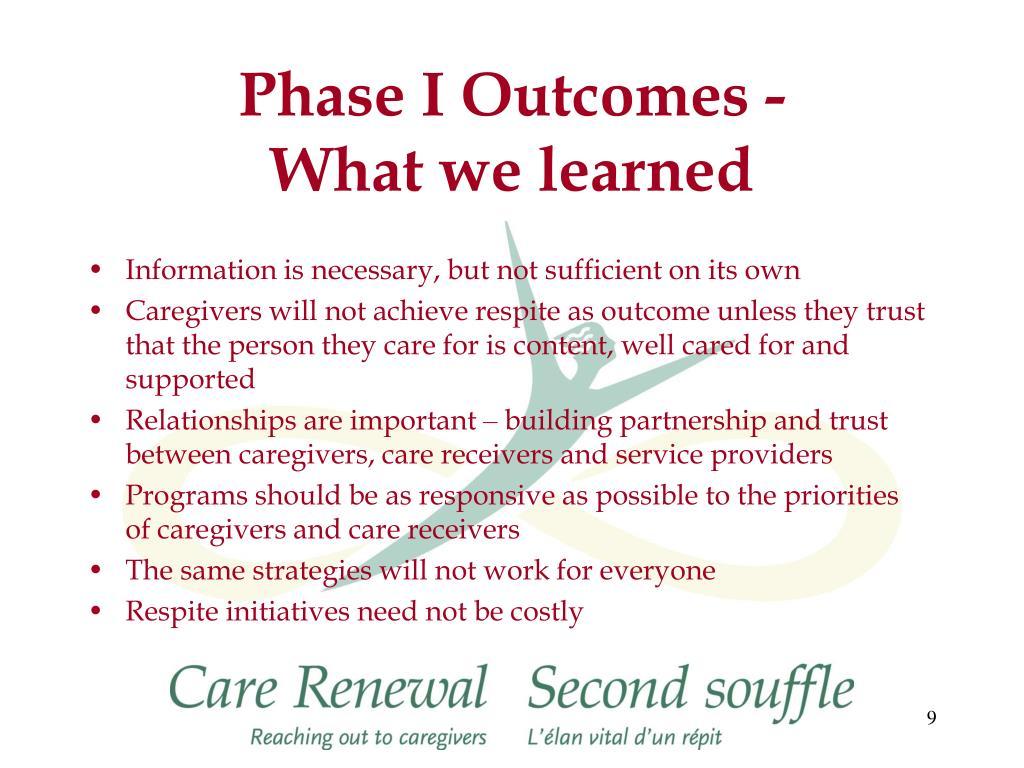 Phase I Outcomes -