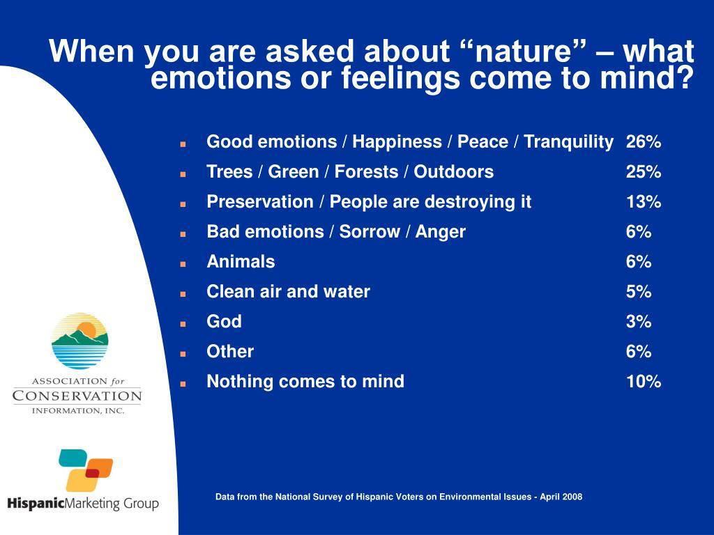 "When you are asked about ""nature"" – what emotions or feelings come to mind?"