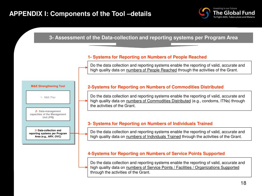 1- Systems for Reporting on Numbers of People Reached