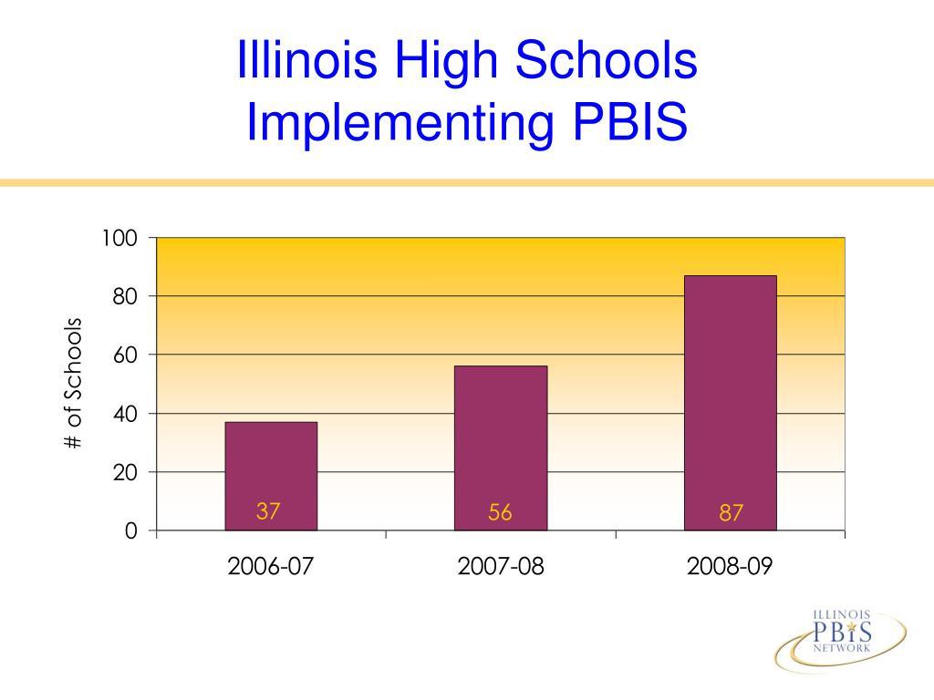 Illinois High Schools