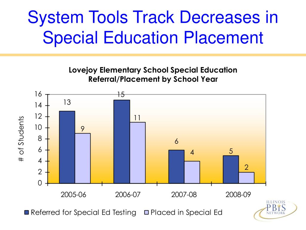 System Tools Track Decreases in Special Education Placement