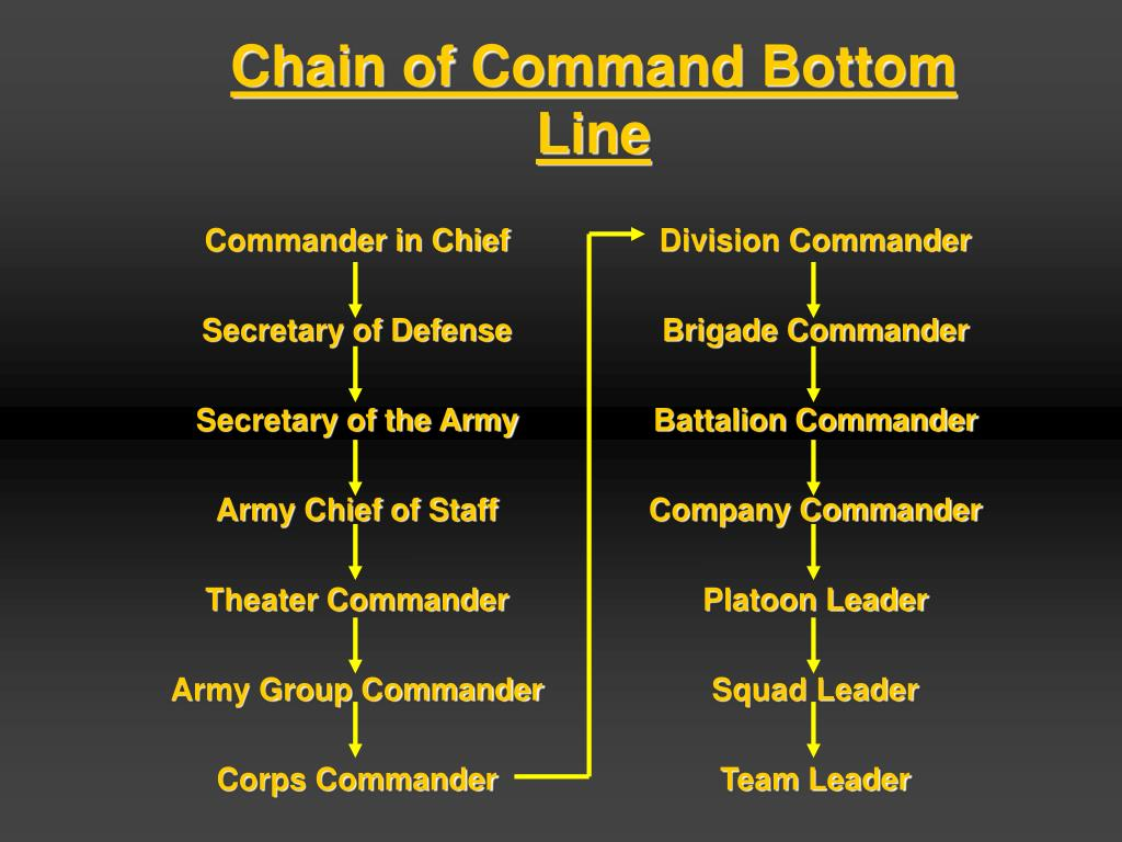 Chain of Command Bottom Line