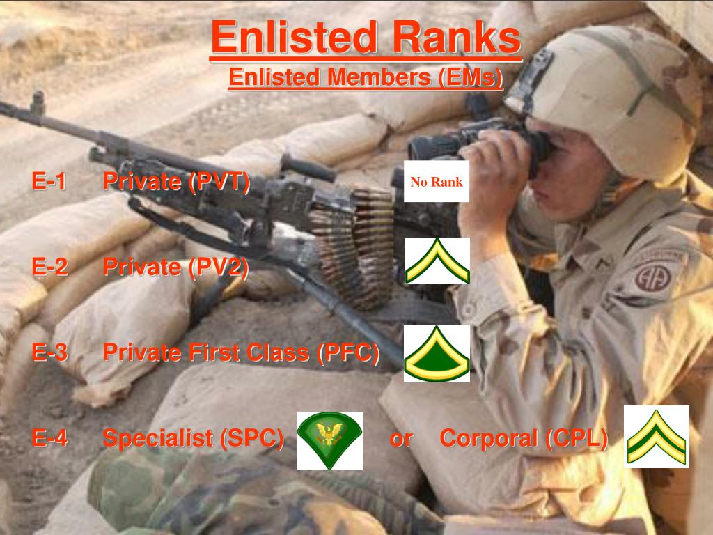 Enlisted Ranks