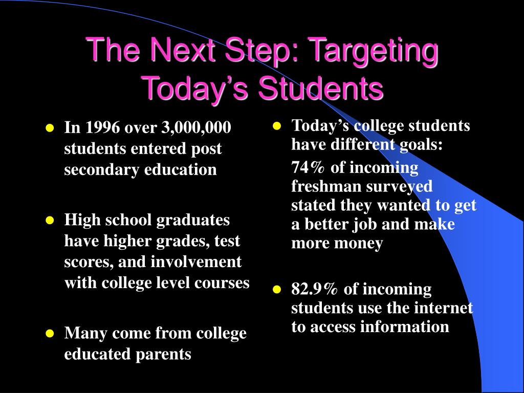 In 1996 over 3,000,000 students entered post secondary education