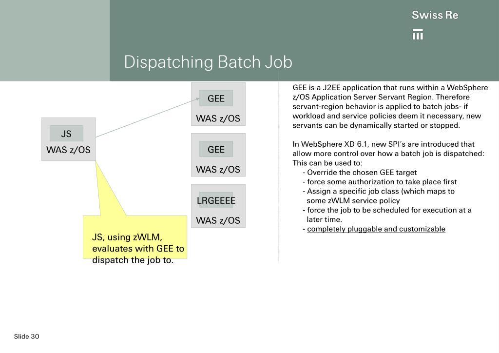 Dispatching Batch Job