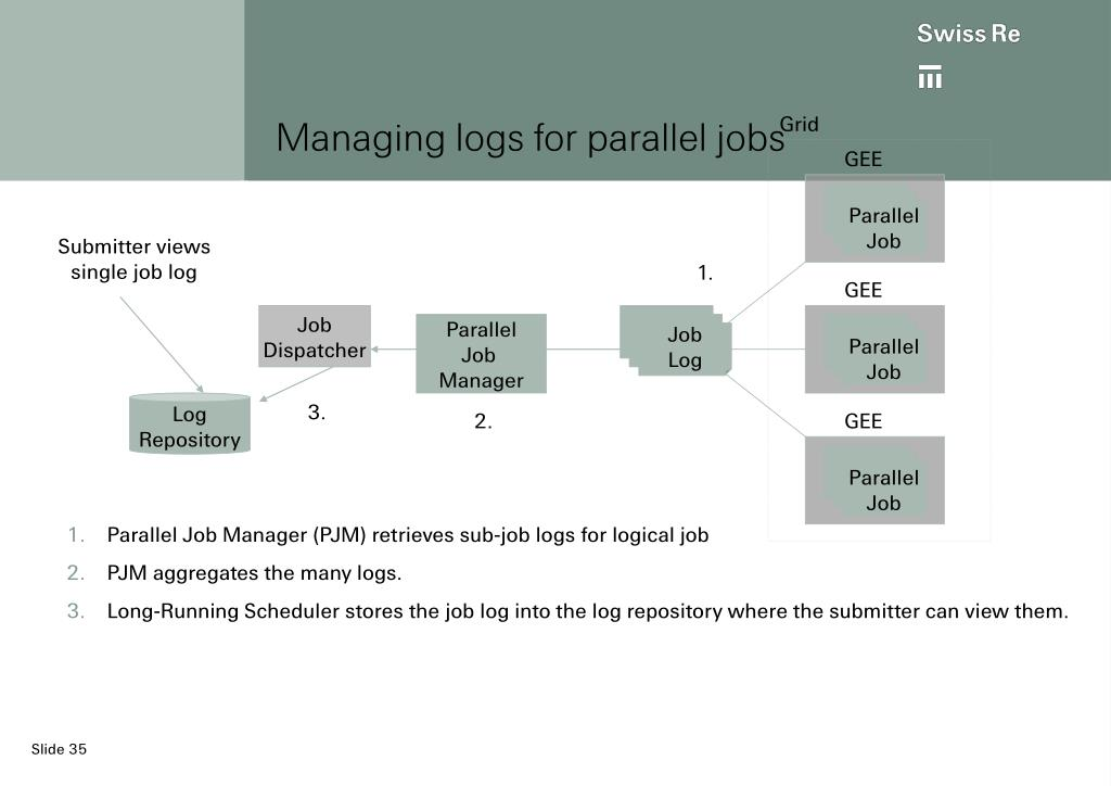 Managing logs for parallel jobs