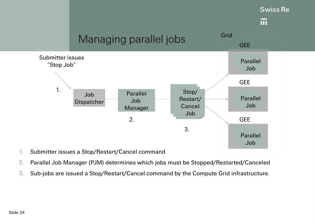 Managing parallel jobs
