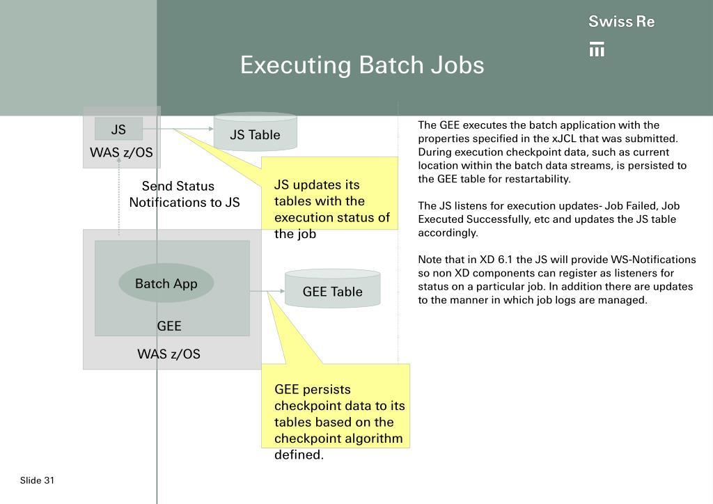 Executing Batch Jobs
