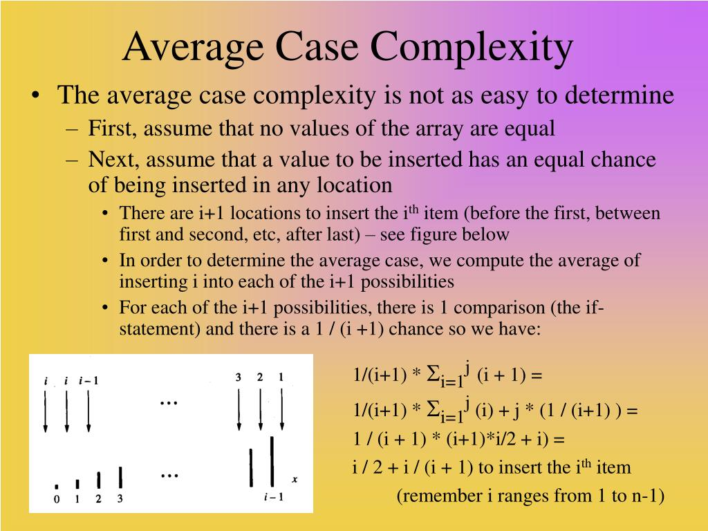 Average Case Complexity