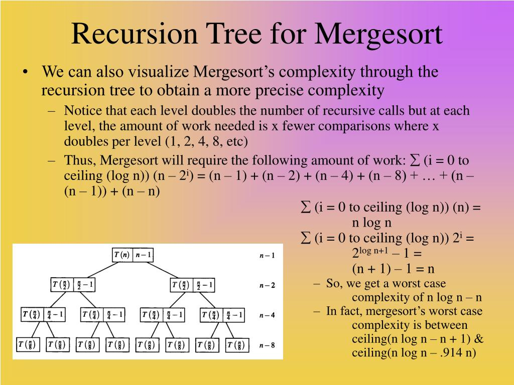 Recursion Tree for Mergesort