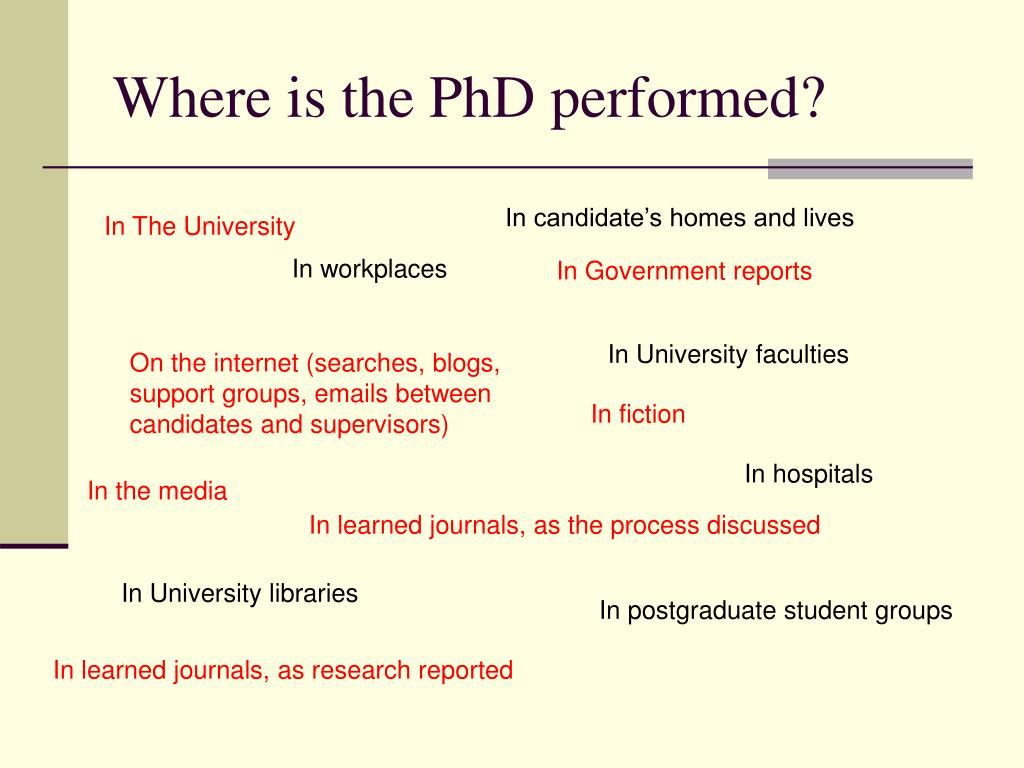 Where is the PhD performed?