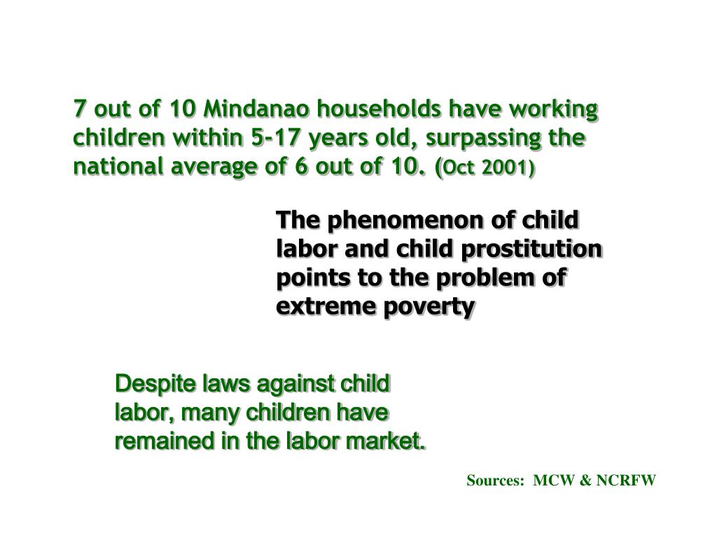 Child Labor as a way of dealing with poverty in Mindanao