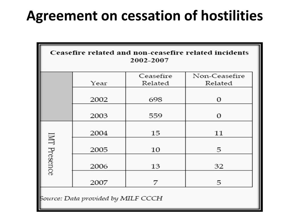 Agreement on cessation of hostilities
