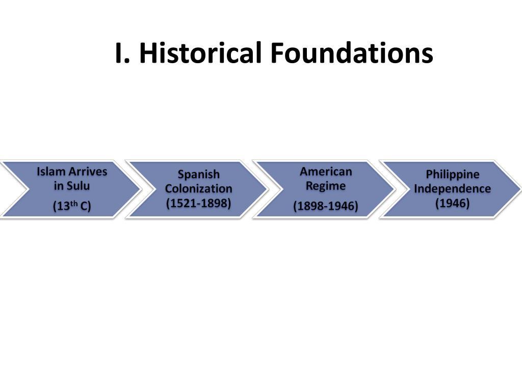 I. Historical Foundations