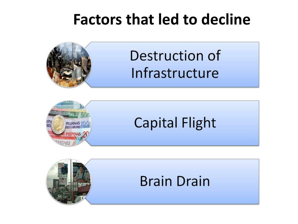 Factors that led to decline