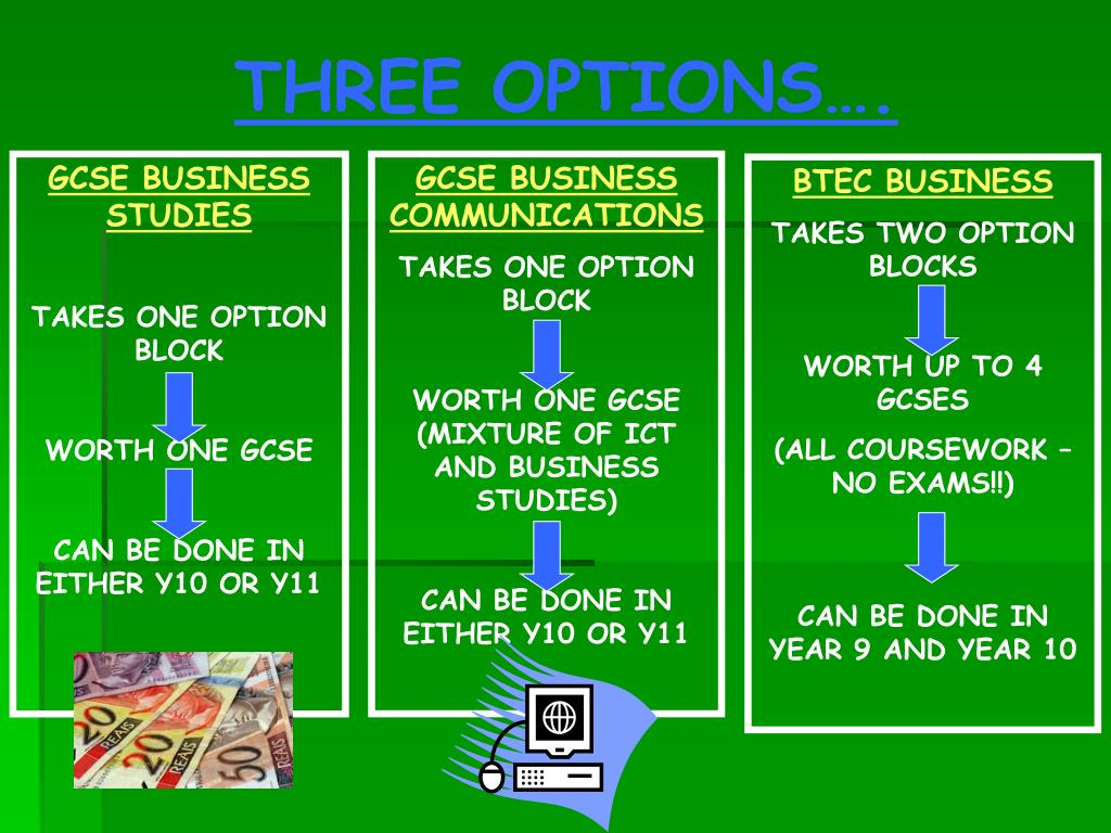 THREE OPTIONS….