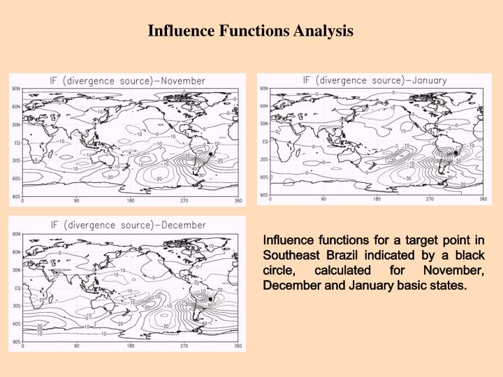 Influence functions for a target point in Southeast Brazil indicated by a black circle, calculated for November, December and January basic states.