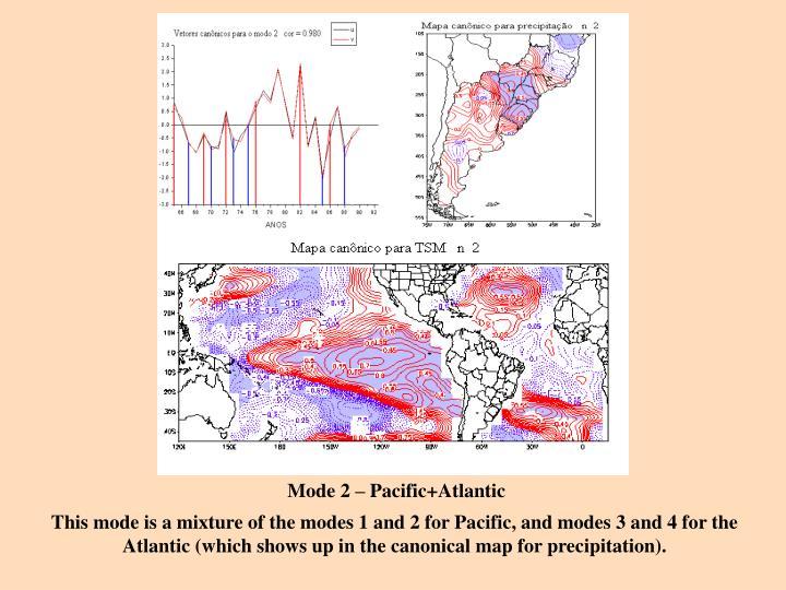 Mode 2 – Pacific+Atlantic