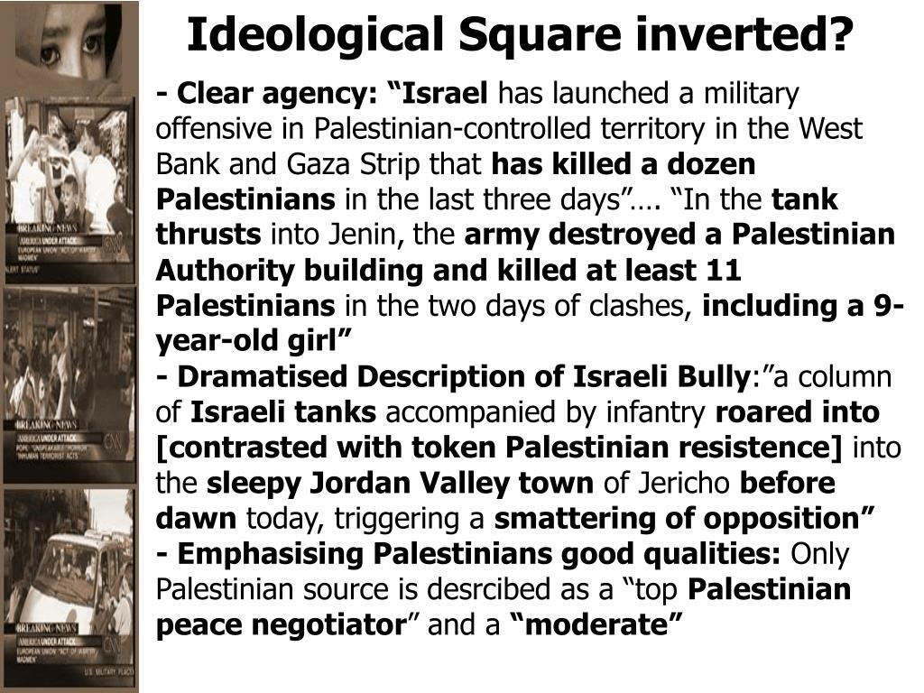 Ideological Square inverted?