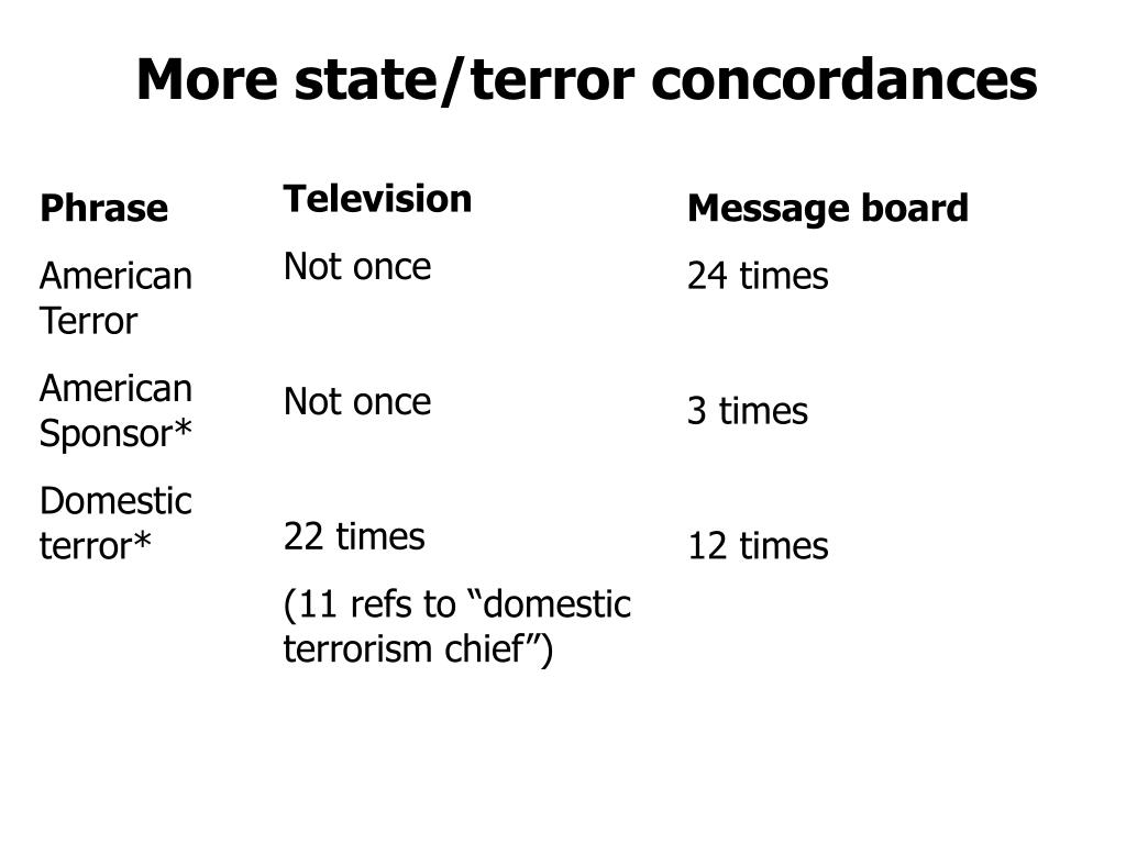 More state/terror concordances