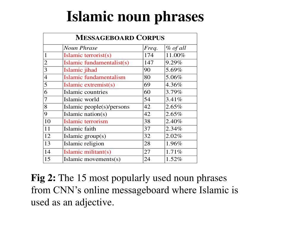 Islamic noun phrases