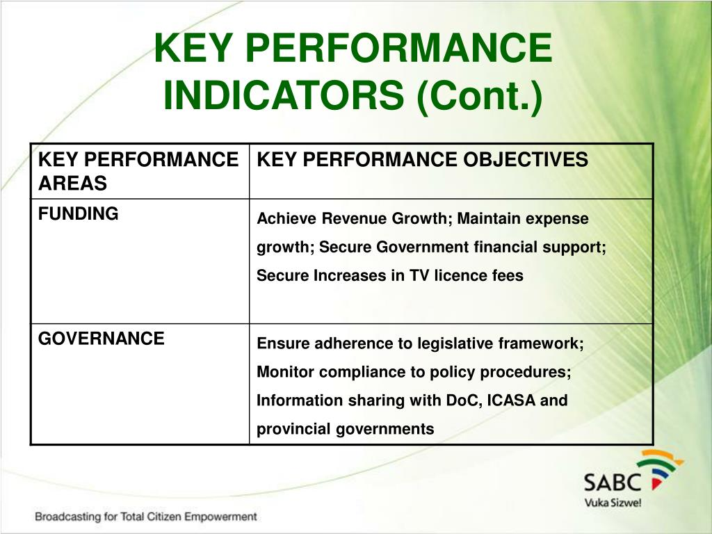 KEY PERFORMANCE INDICATORS (Cont.)