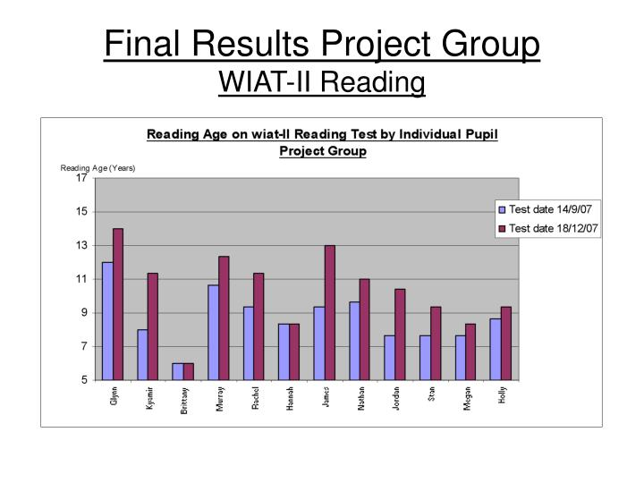 Final Results Project Group