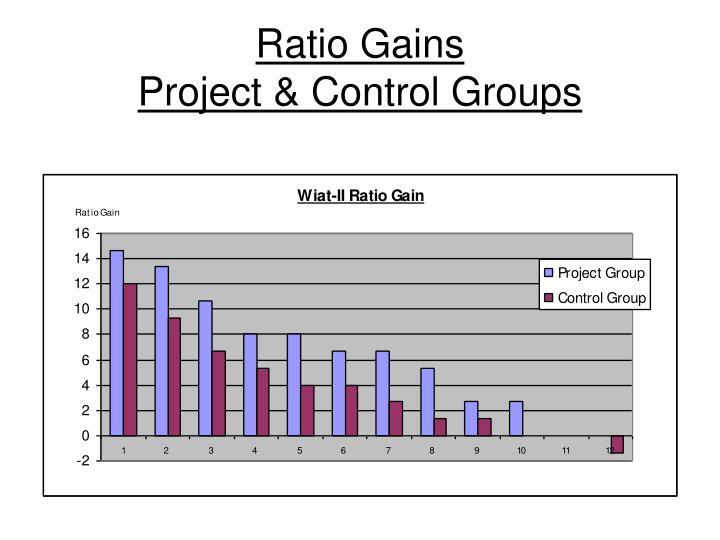 Ratio Gains
