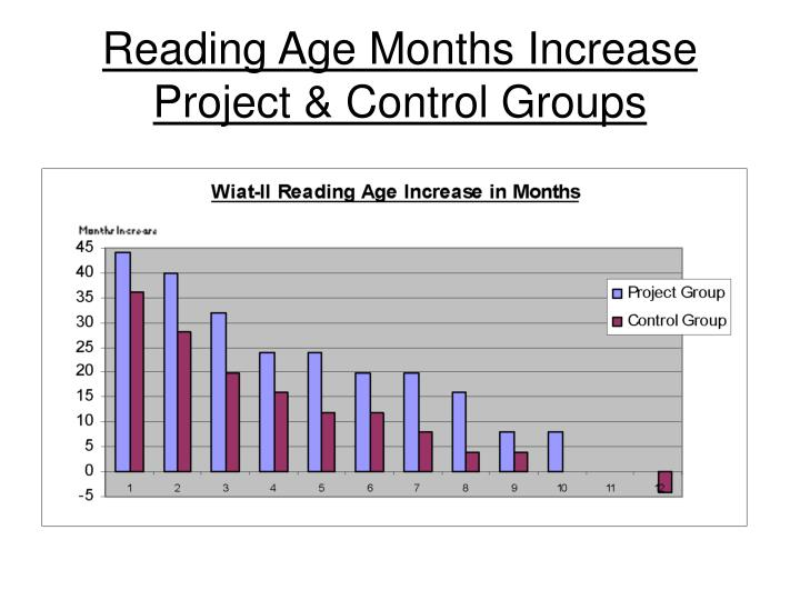Reading Age Months Increase