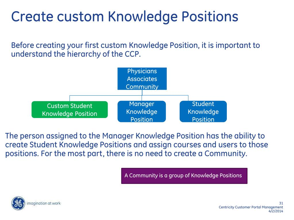 Create custom Knowledge Positions