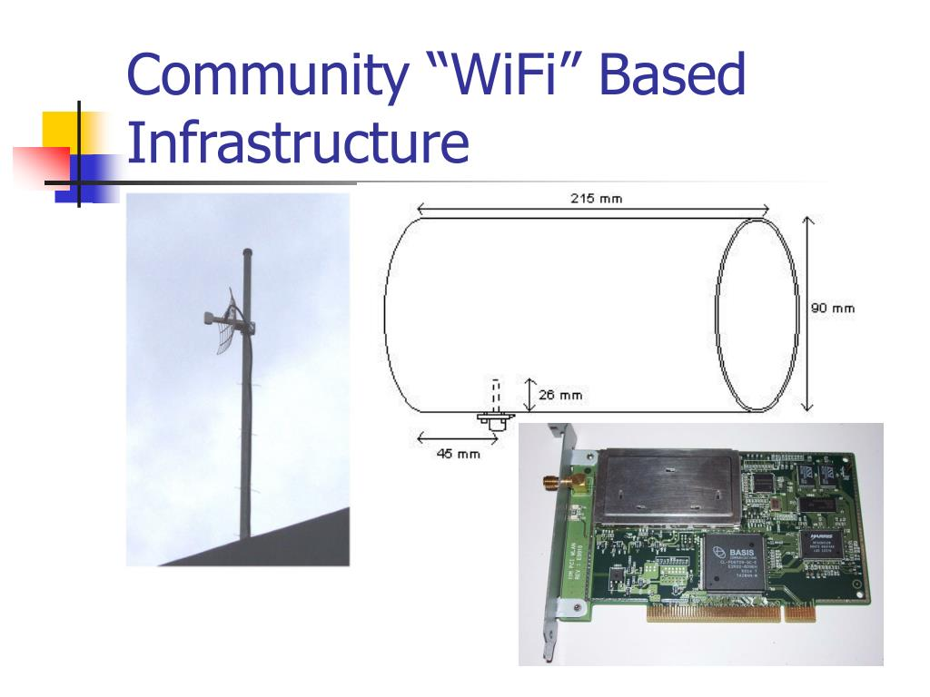 "Community ""WiFi"" Based Infrastructure"