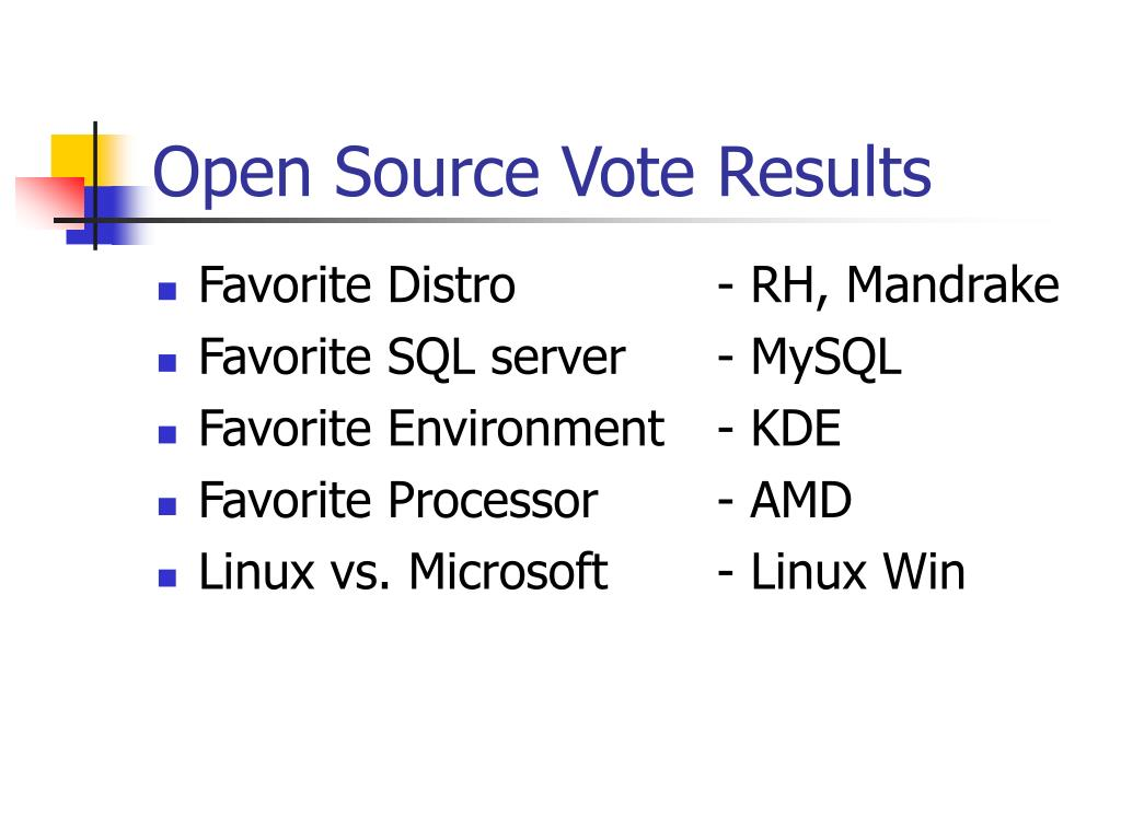 Open Source Vote Results