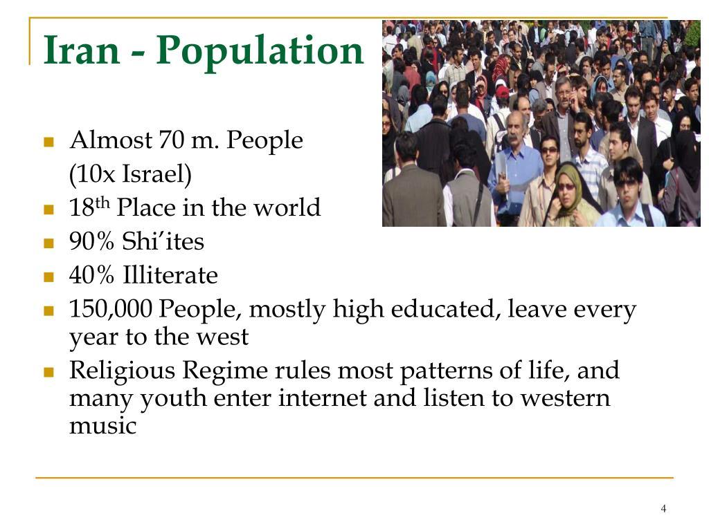 Iran - Population