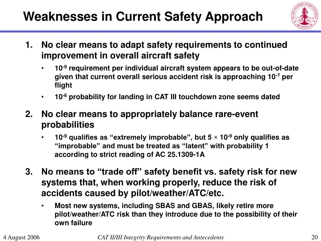 Weaknesses in Current Safety Approach