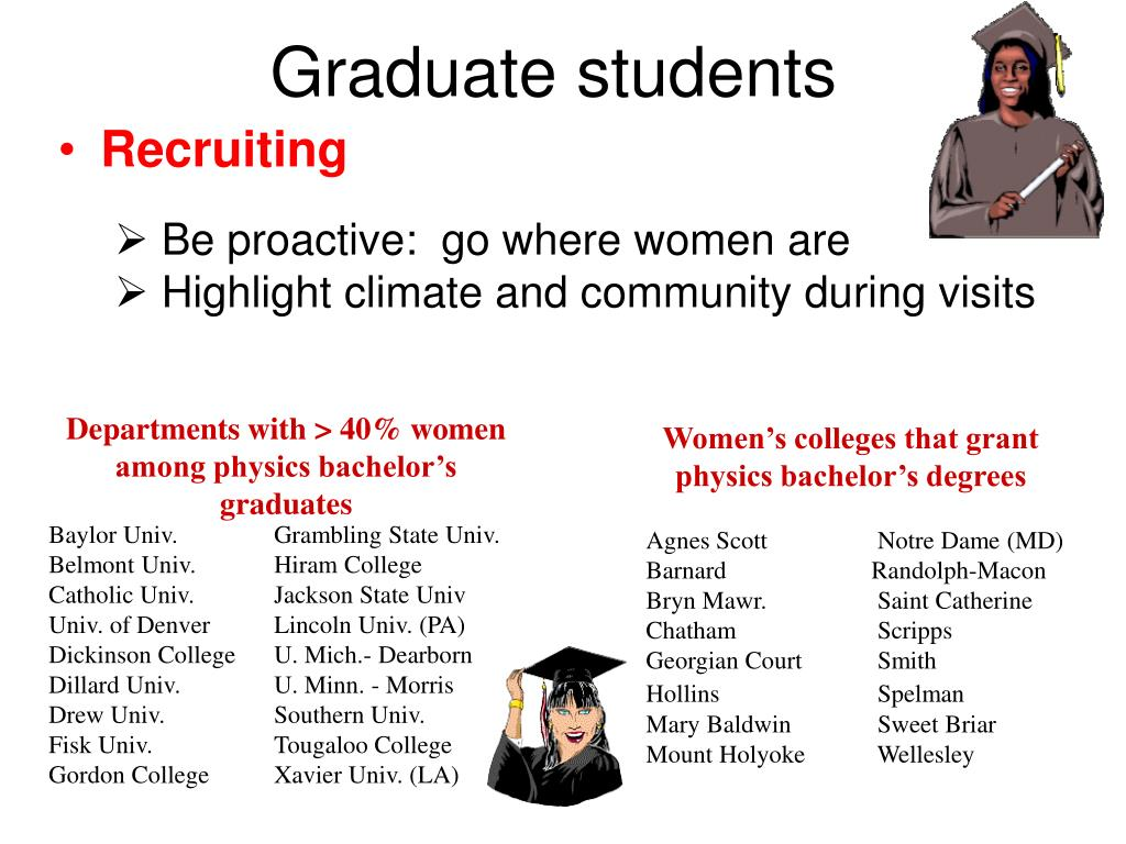 Women's colleges that grant physics bachelor's degrees