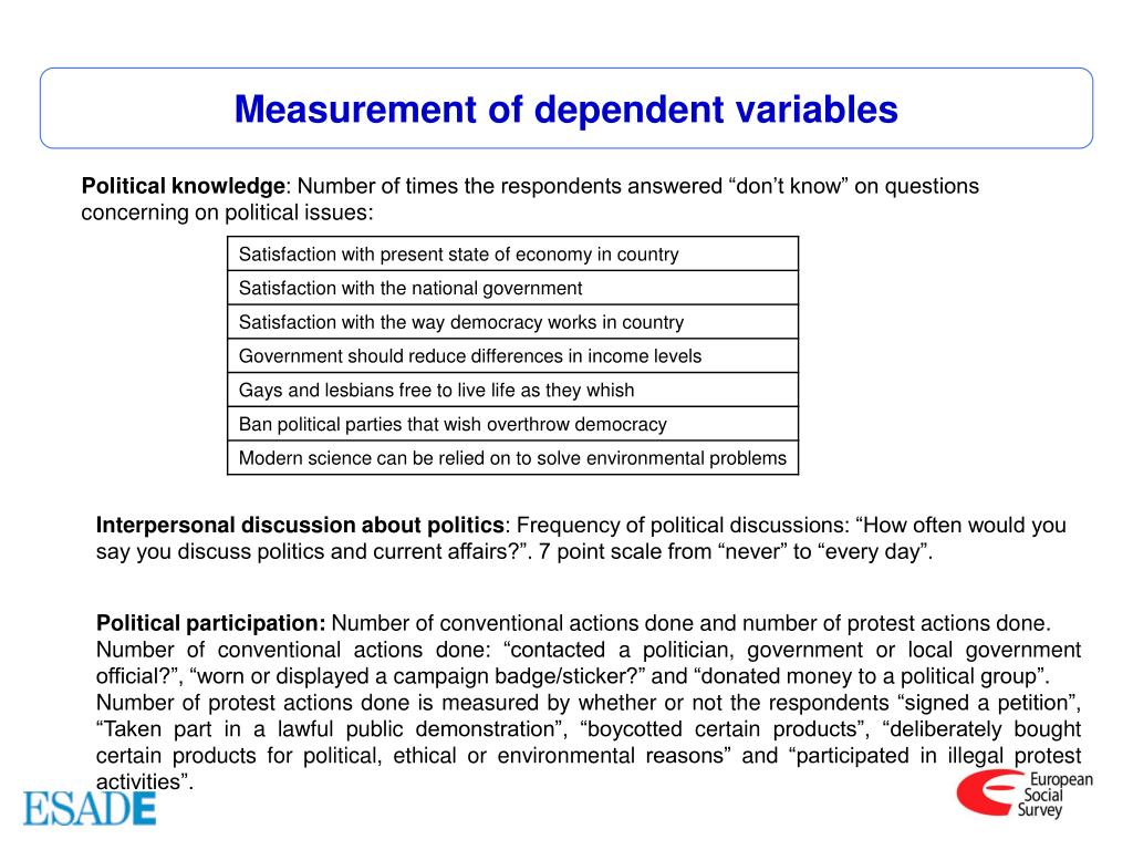 Measurement of dependent variables