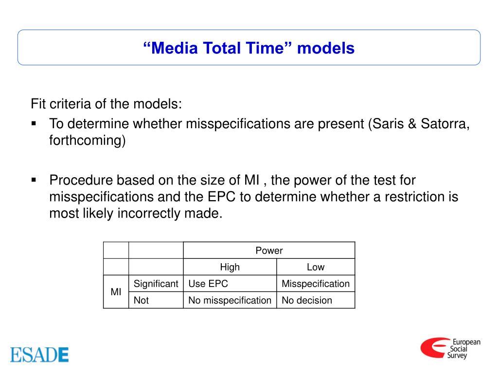 """""""Media Total Time"""" models"""