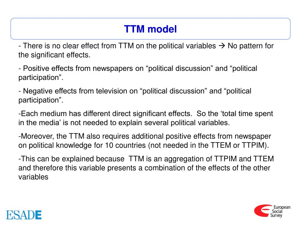 TTM model
