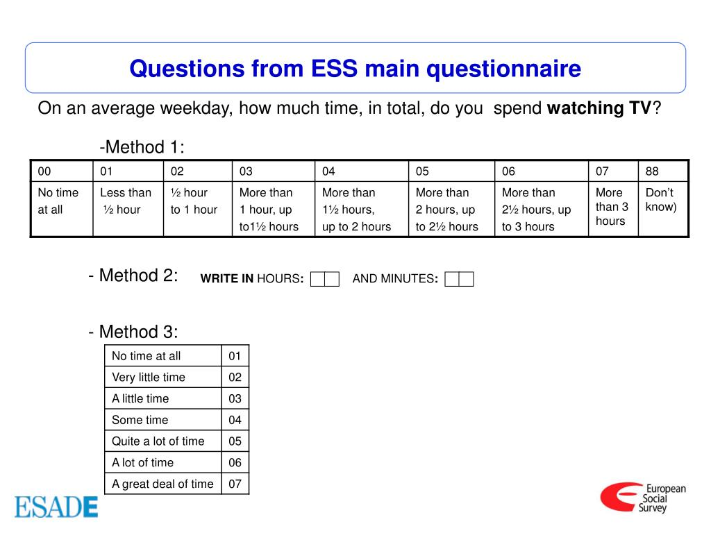 Questions from ESS main questionnaire