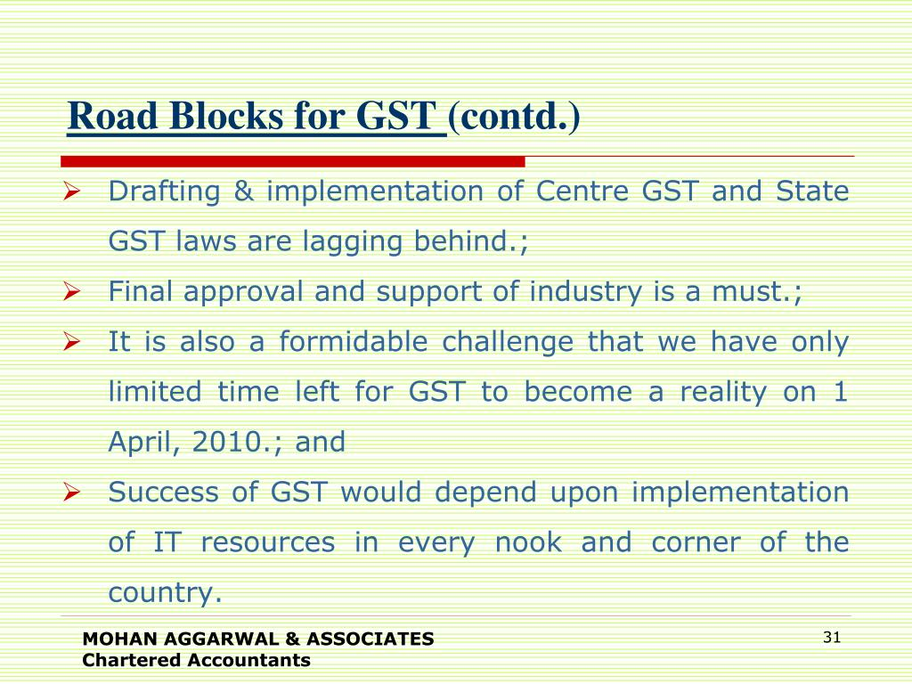 Road Blocks for GST