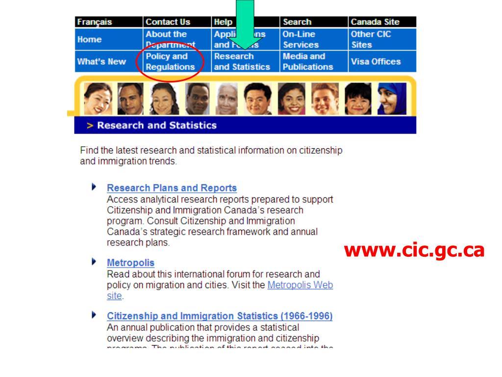 www.cic.gc.ca
