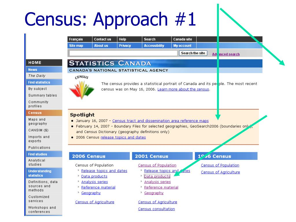 Census: Approach #1