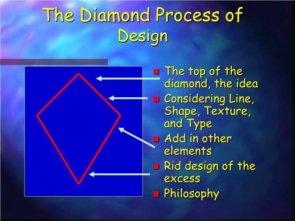 The top of the diamond, the idea