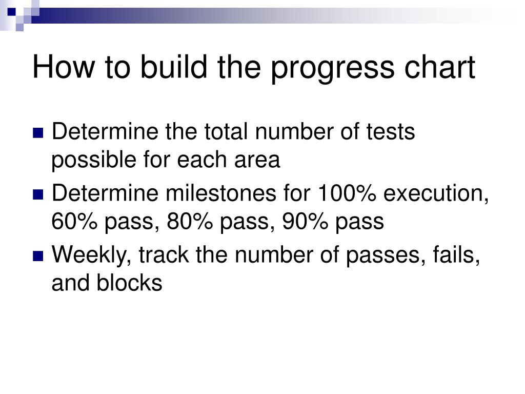 How to build the progress chart