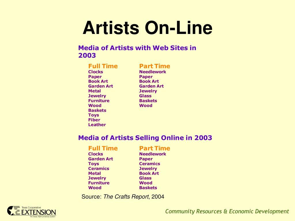 Artists On-Line