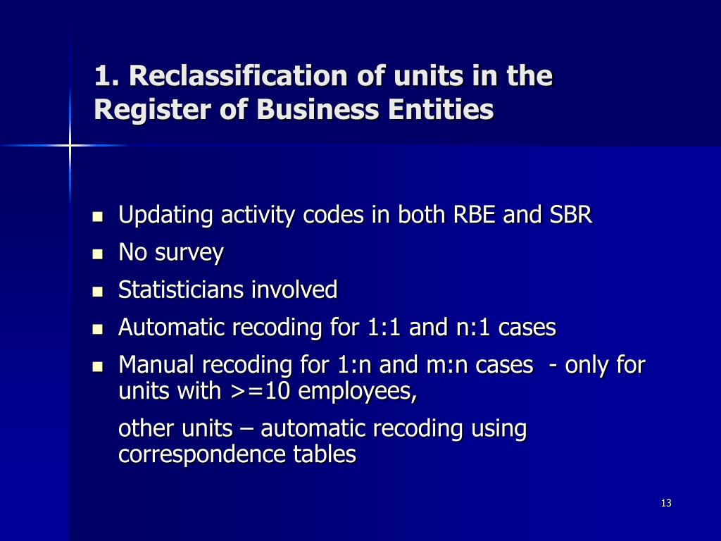 1. Reclassification of units in the Register of Business Entities