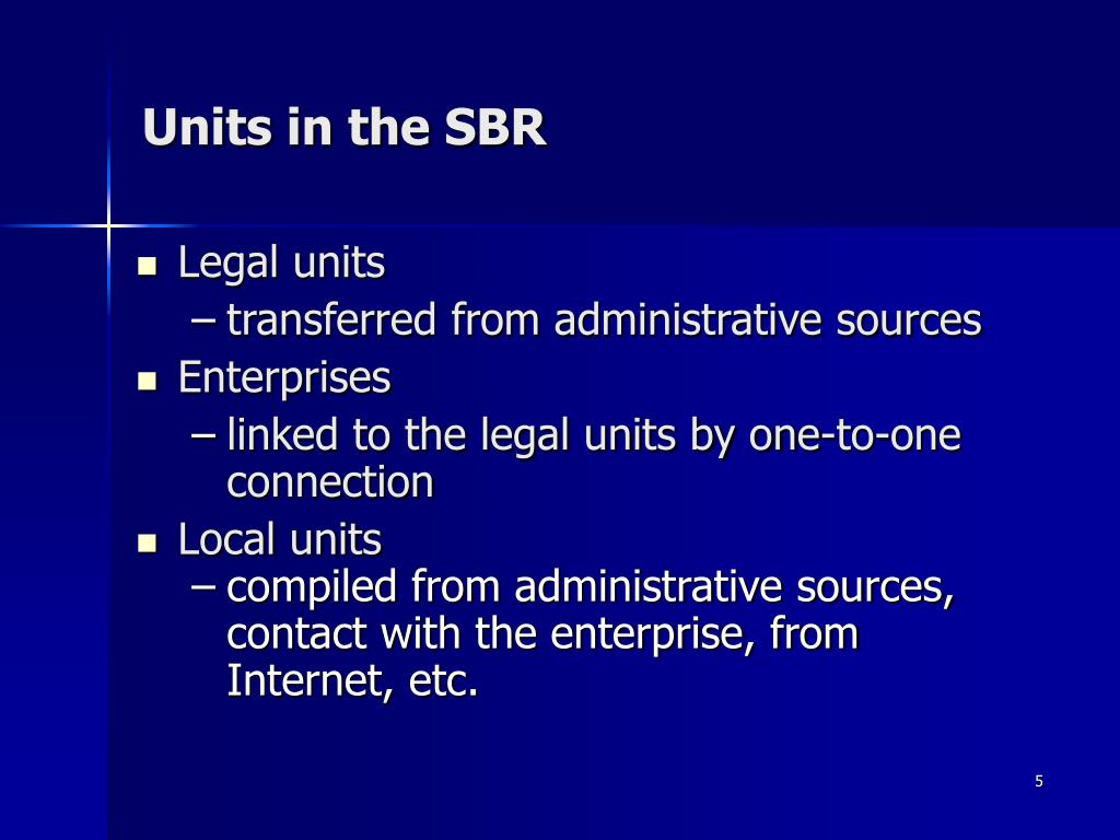 Units in the SBR